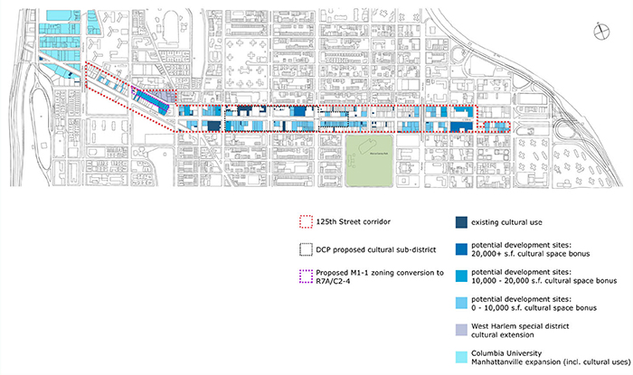 125th Street - Distribution of existing and potential cultural sites
