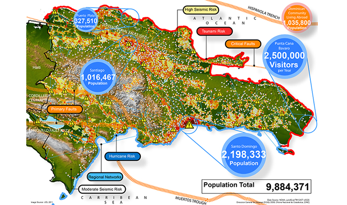 The Dominican Republic - Diagram of Risk Areas and Population Density